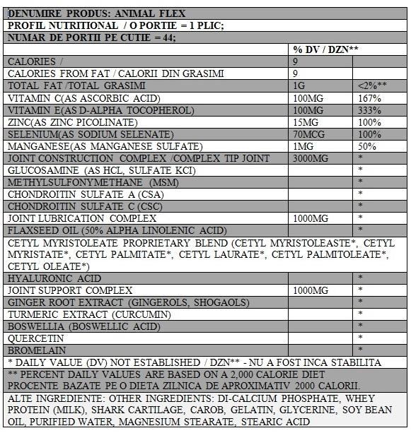 Formula univ animal flex facts.jpg